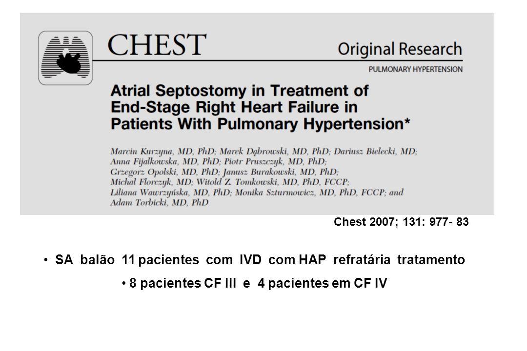 Chest 2007; 131: 977- 83 SA balão 11 pacientes com IVD com HAP refratária tratamento 8 pacientes CF III e 4 pacientes em CF IV