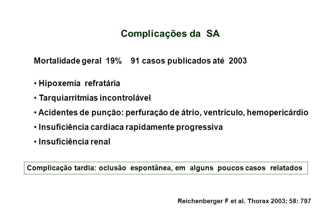 Complicações da SA Mortalidade geral 19% 91 casos publicados até 2003 Hipoxemia refratária Tarquiarritmias incontrolável Acidentes de punção: perfuração de átrio, ventrículo, hemopericárdio Insuficiência cardíaca rapidamente progressiva Insuficiência renal Reichenberger F et al.