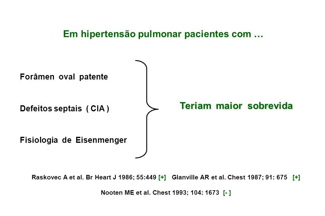 Forâmen oval patente Defeitos septais ( CIA ) Fisiologia de Eisenmenger Em hipertensão pulmonar pacientes com … Teriam maior sobrevida Raskovec A et al.