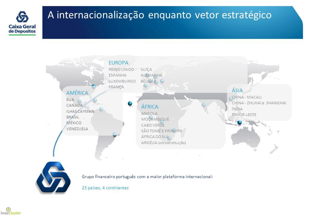 CORRESPONDENTES BANCÁRIOS Banco com o qual a CGD tem chaves autenticadoras de mensagens SWIFT, de carácter financeiro.