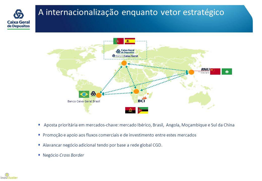  Aposta prioritária em mercados-chave: mercado Ibérico, Brasil, Angola, Moçambique e Sul da China  Promoção e apoio aos fluxos comerciais e de investimento entre estes mercados  Alavancar negócio adicional tendo por base a rede global CGD.
