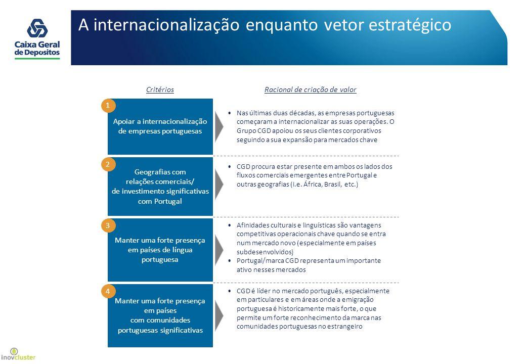 A internacionalização enquanto vetor estratégico CritériosRacional de criação de valor Apoiar a internacionalização de empresas portuguesas Nas últimas duas décadas, as empresas portuguesas começaram a internacionalizar as suas operações.