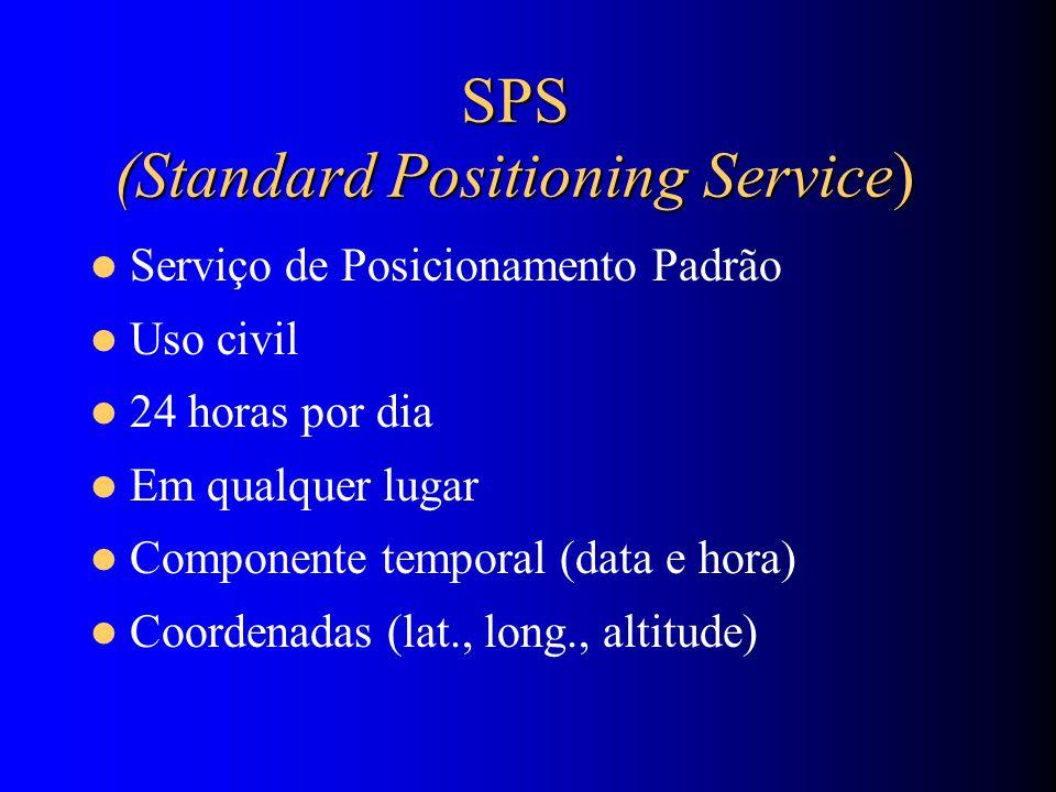 SPS (Standard Positioning Service) Serviço de Posicionamento Padrão Uso civil 24 horas por dia Em qualquer lugar Componente temporal (data e hora) Coo