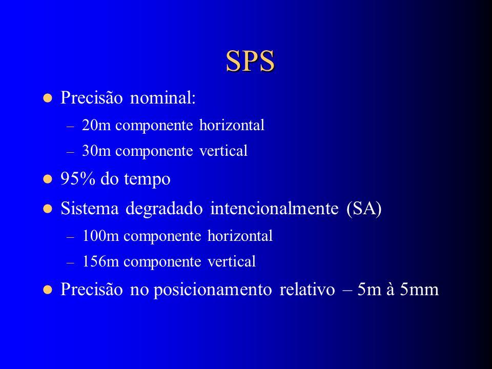 SPS Precisão nominal: – 20m componente horizontal – 30m componente vertical 95% do tempo Sistema degradado intencionalmente (SA) – 100m componente hor