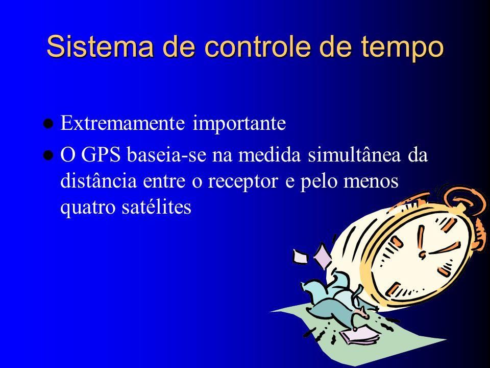 Sistema de controle de tempo Extremamente importante O GPS baseia-se na medida simultânea da distância entre o receptor e pelo menos quatro satélites