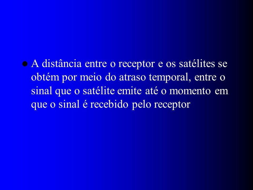 A distância entre o receptor e os satélites se obtém por meio do atraso temporal, entre o sinal que o satélite emite até o momento em que o sinal é re