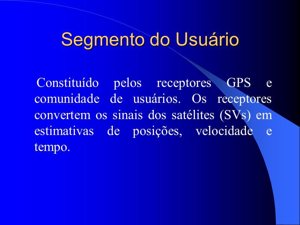 Segmento do Usuário Constituído pelos receptores GPS e comunidade de usuários. Os receptores convertem os sinais dos satélites (SVs) em estimativas de