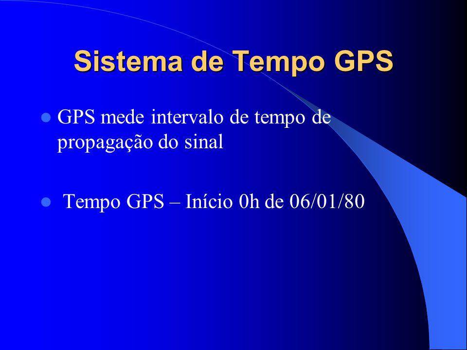 Sistema de Tempo GPS GPS mede intervalo de tempo de propagação do sinal Tempo GPS – Início 0h de 06/01/80