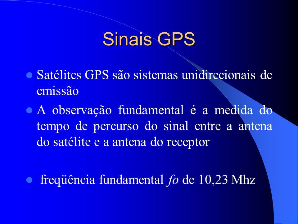 Sinais GPS Satélites GPS são sistemas unidirecionais de emissão A observação fundamental é a medida do tempo de percurso do sinal entre a antena do sa