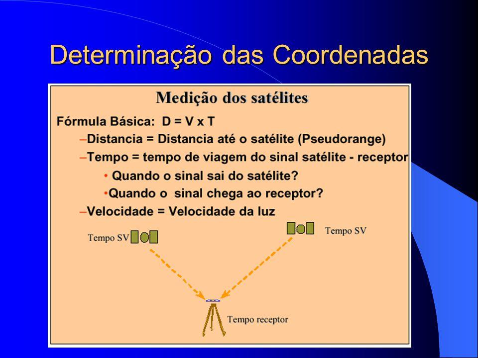 Determinação das Coordenadas