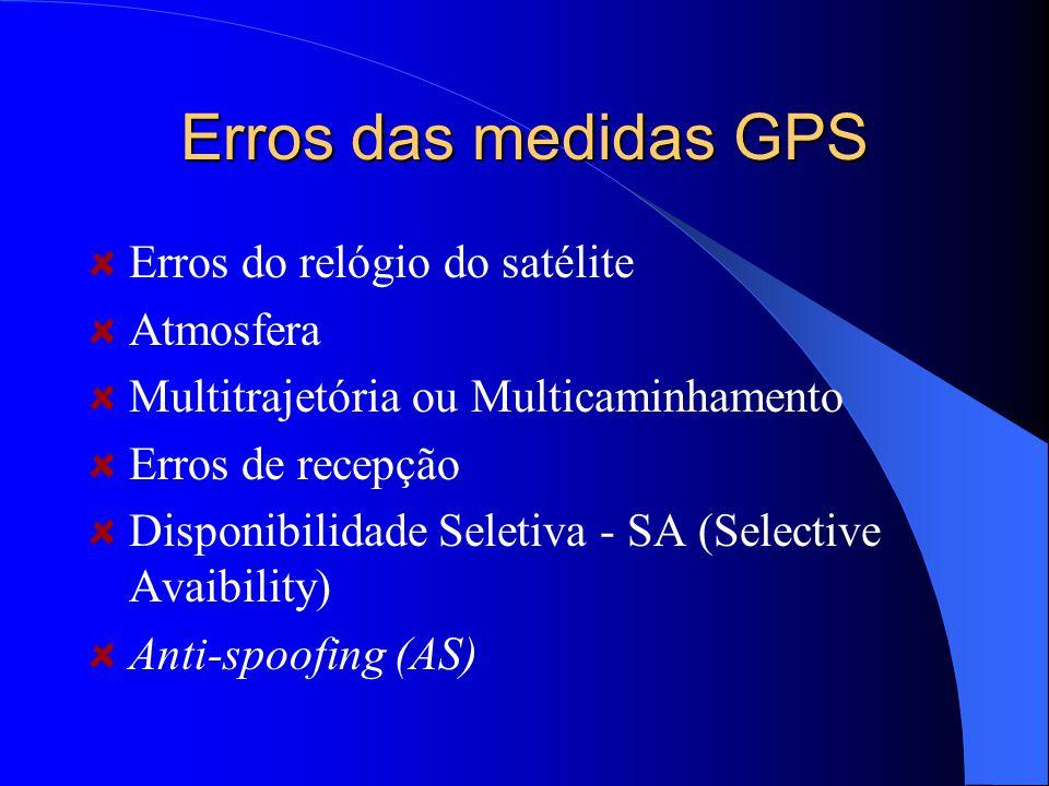 Erros das medidas GPS Erros do relógio do satélite Atmosfera Multitrajetória ou Multicaminhamento Erros de recepção Disponibilidade Seletiva - SA (Sel