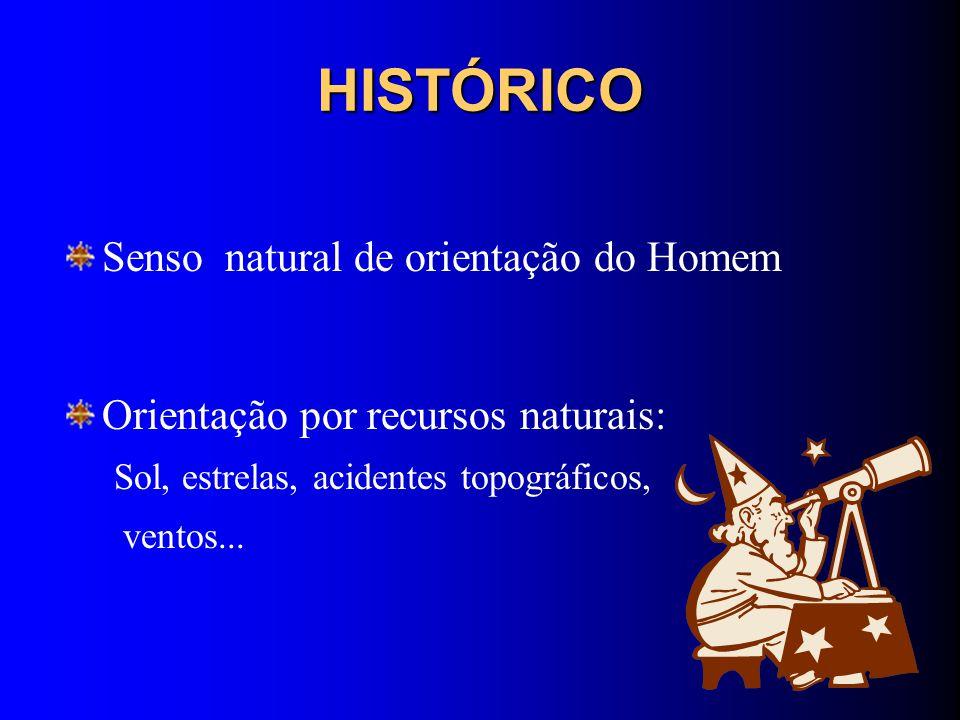 HISTÓRICO Senso natural de orientação do Homem Orientação por recursos naturais: Sol, estrelas, acidentes topográficos, ventos...