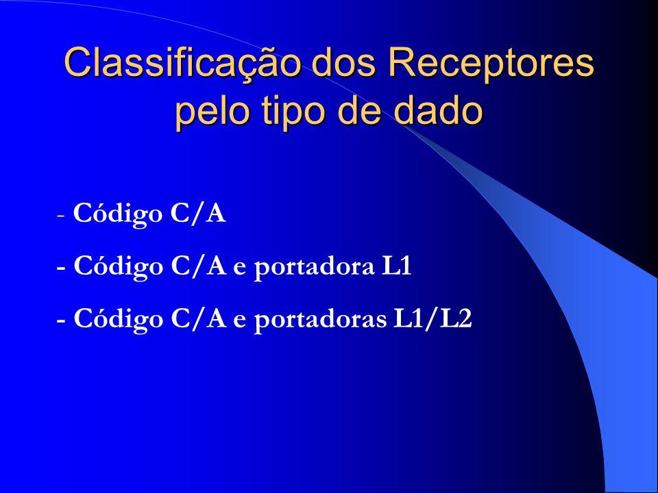 Classificação dos Receptores pelo tipo de dado - Código C/A - Código C/A e portadora L1 - Código C/A e portadoras L1/L2