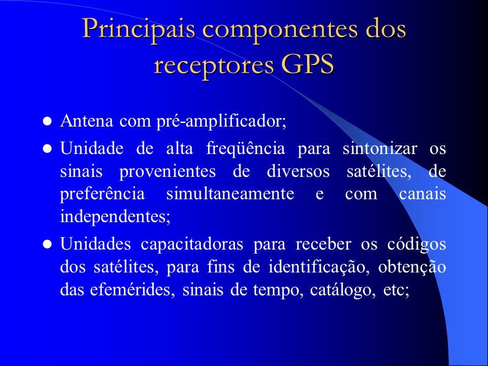 Principais componentes dos receptores GPS Antena com pré-amplificador; Unidade de alta freqüência para sintonizar os sinais provenientes de diversos s