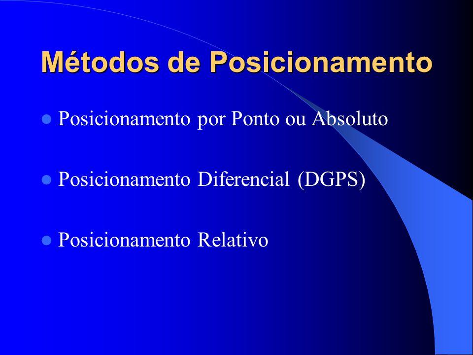 Métodos de Posicionamento Posicionamento por Ponto ou Absoluto Posicionamento Diferencial (DGPS) Posicionamento Relativo