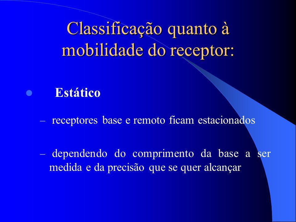 Classificação quanto à mobilidade do receptor: Estático – receptores base e remoto ficam estacionados – dependendo do comprimento da base a ser medida