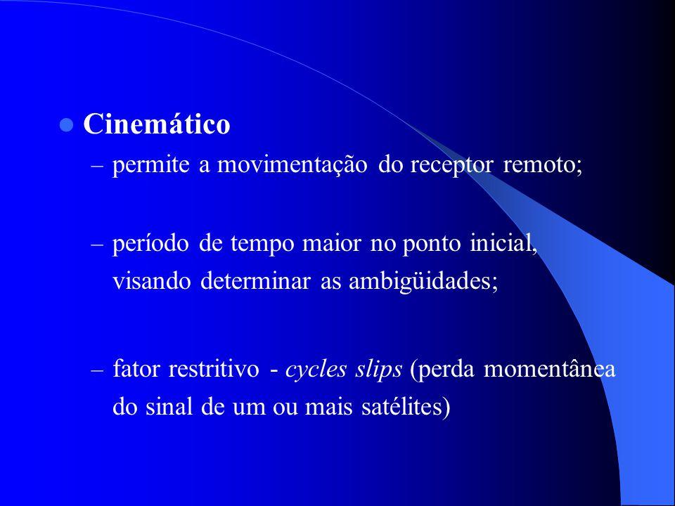 Cinemático – permite a movimentação do receptor remoto; – período de tempo maior no ponto inicial, visando determinar as ambigüidades; – fator restrit