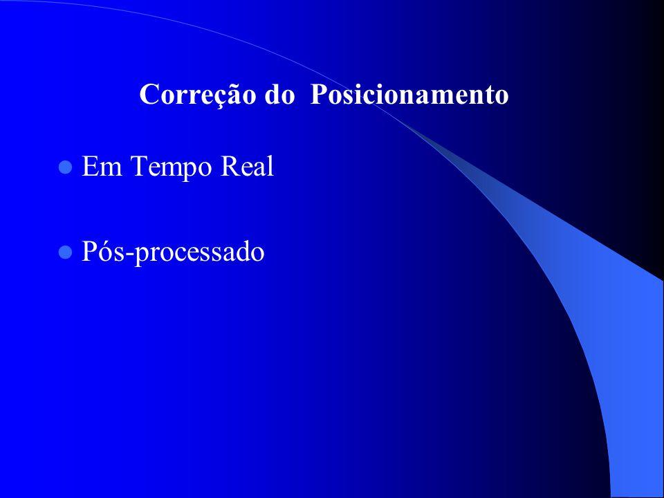 Em Tempo Real Pós-processado Correção do Posicionamento