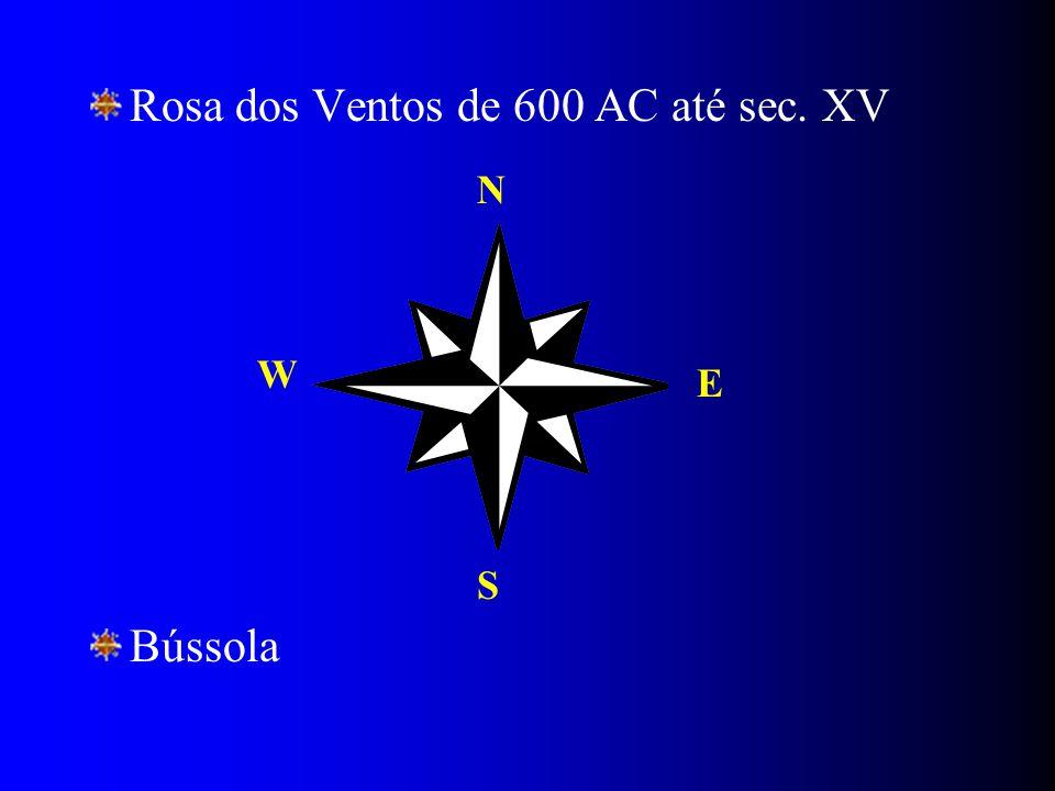 Rosa dos Ventos de 600 AC até sec. XV Bússola N E S W