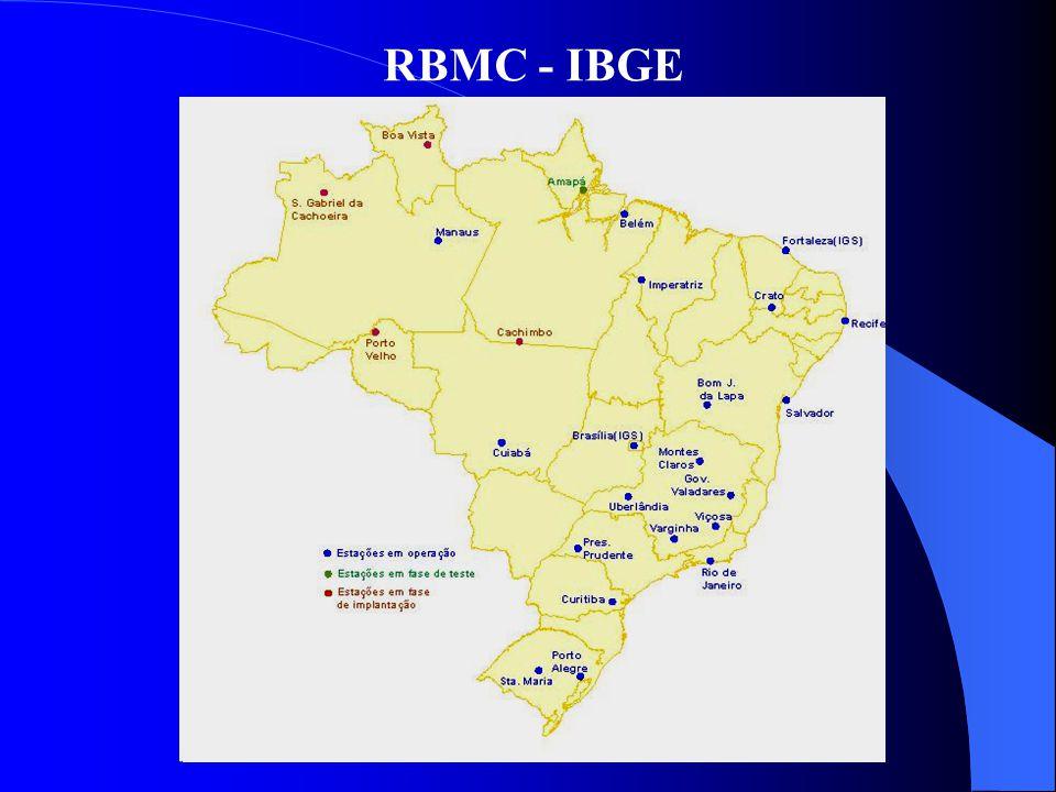 RBMC - IBGE