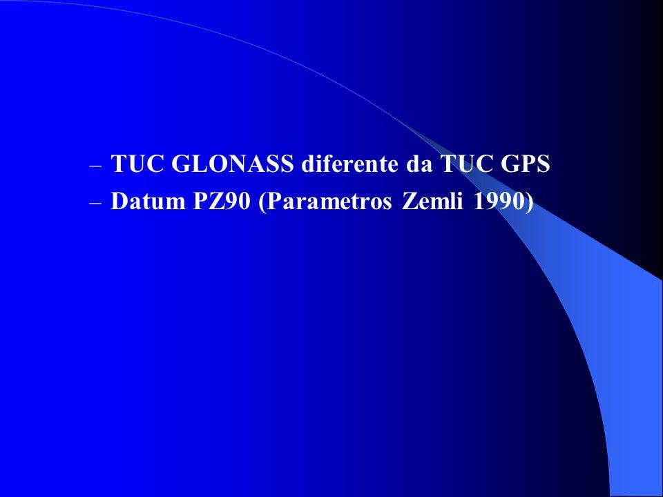 – TUC GLONASS diferente da TUC GPS – Datum PZ90 (Parametros Zemli 1990)