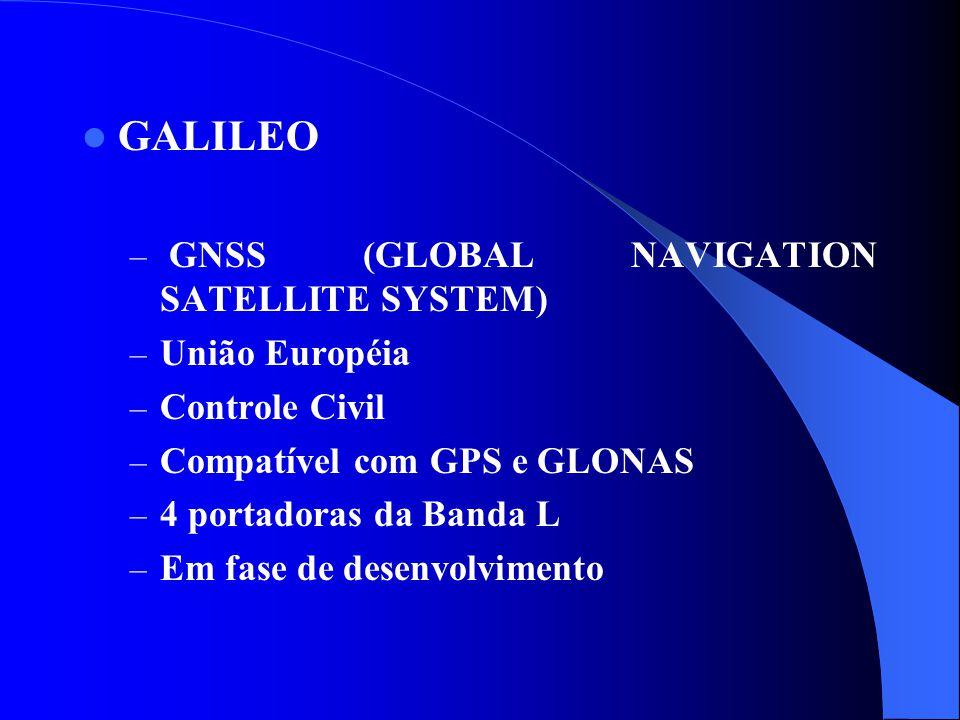 GALILEO – GNSS (GLOBAL NAVIGATION SATELLITE SYSTEM) – União Européia – Controle Civil – Compatível com GPS e GLONAS – 4 portadoras da Banda L – Em fas