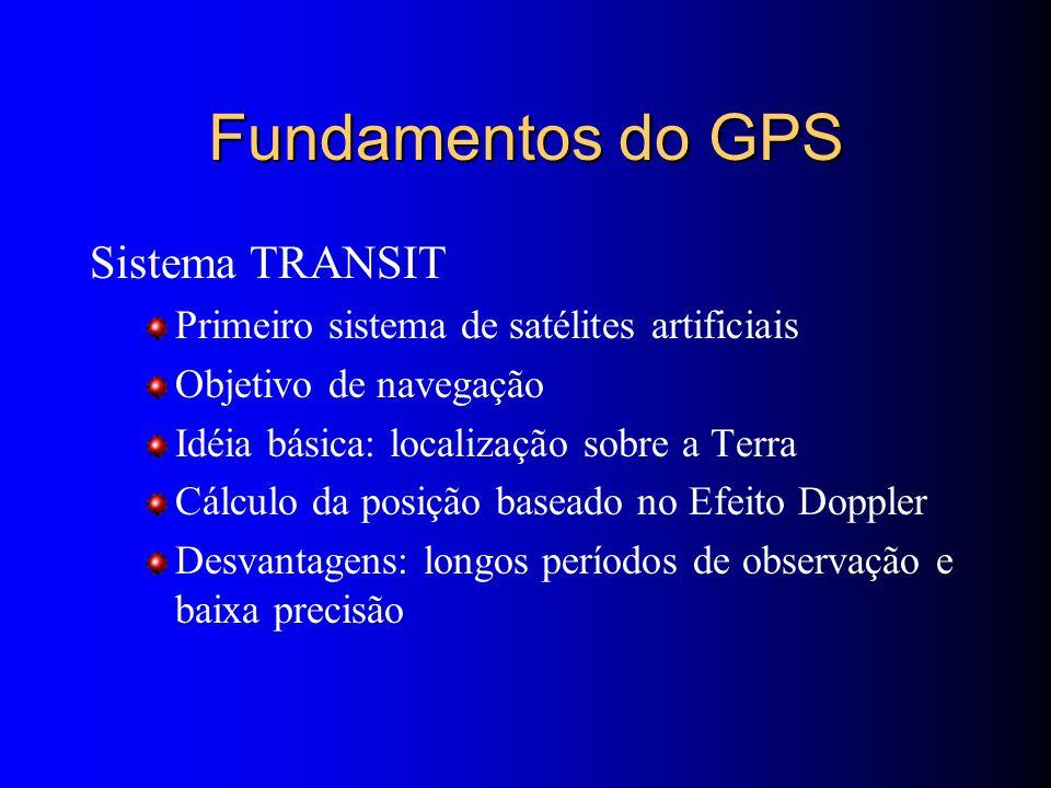 Fundamentos do GPS Sistema TRANSIT Primeiro sistema de satélites artificiais Objetivo de navegação Idéia básica: localização sobre a Terra Cálculo da