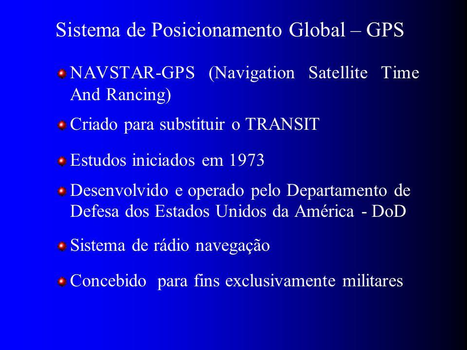 NAVSTAR-GPS (Navigation Satellite Time And Rancing) Criado para substituir o TRANSIT Estudos iniciados em 1973 Desenvolvido e operado pelo Departament
