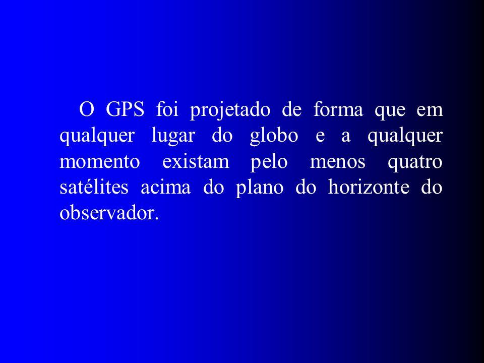 O GPS foi projetado de forma que em qualquer lugar do globo e a qualquer momento existam pelo menos quatro satélites acima do plano do horizonte do ob