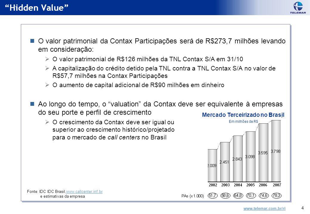 www.telemar.com.br/ri 4 O valor patrimonial da Contax Participações será de R$273,7 milhões levando em consideração:  O valor patrimonial de R$126 milhões da TNL Contax S/A em 31/10  A capitalização do crédito detido pela TNL contra a TNL Contax S/A no valor de R$57,7 milhões na Contax Participações  O aumento de capital adicional de R$90 milhões em dinheiro Ao longo do tempo, o valuation da Contax deve ser equivalente à empresas do seu porte e perfil de crescimento  O crescimento da Contax deve ser igual ou superior ao crescimento histórico/projetado para o mercado de call centers no Brasil O valor patrimonial da Contax Participações será de R$273,7 milhões levando em consideração:  O valor patrimonial de R$126 milhões da TNL Contax S/A em 31/10  A capitalização do crédito detido pela TNL contra a TNL Contax S/A no valor de R$57,7 milhões na Contax Participações  O aumento de capital adicional de R$90 milhões em dinheiro Ao longo do tempo, o valuation da Contax deve ser equivalente à empresas do seu porte e perfil de crescimento  O crescimento da Contax deve ser igual ou superior ao crescimento histórico/projetado para o mercado de call centers no Brasil Hidden Value Fonte: IDC IDC Brasil,www.callcenter.inf.br e estimativas da empresawww.callcenter.inf.br Em milhões de R$ Mercado Terceirizado no Brasil