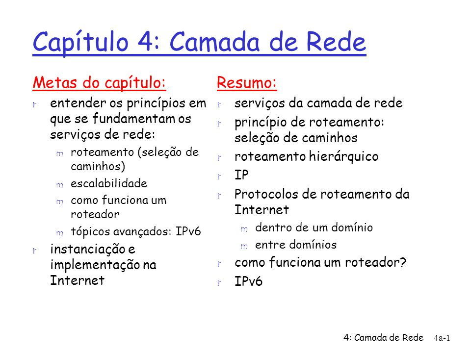 4: Camada de Rede4a-22 Comparação dos algoritmos EE e VD Complexidade de mensagens r EE: com n nós, E enlaces, O(nE) mensagens enviadas r VD: trocar mensagens apenas entre vizinhos m varia o tempo de convergência Rapidez de Convergência r EE: algoritmo O(n**2) requer O(nE) mensagens m podem ocorrer oscilações r VD: varia tempo para convergir m podem ocorrer rotas cíclicas m problema de contagem ao infinito Robustez: o que acontece se houver falha do roteador.