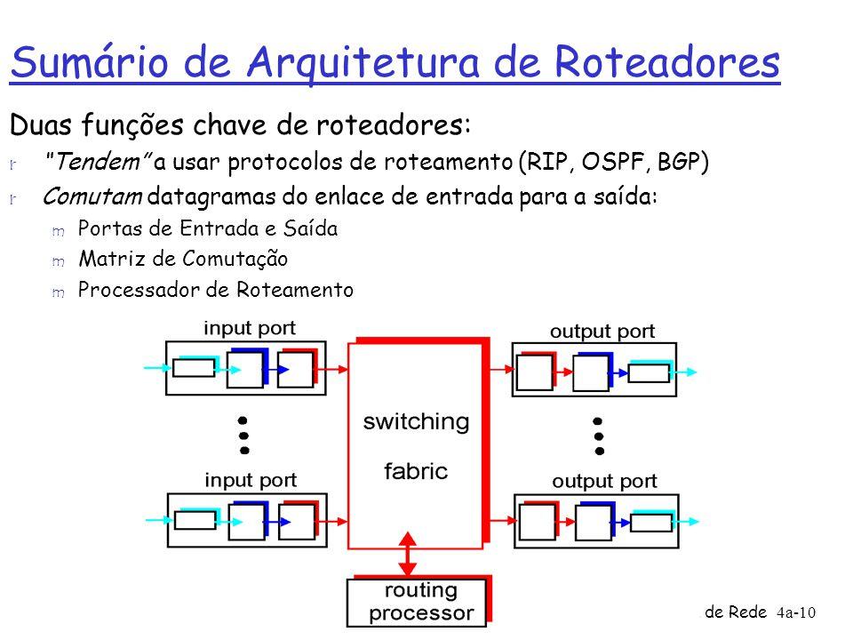"""4: Camada de Rede4a-10 Sumário de Arquitetura de Roteadores Duas funções chave de roteadores: r """"Tendem"""" a usar protocolos de roteamento (RIP, OSPF, B"""