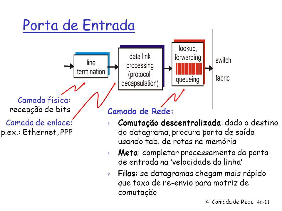 4: Camada de Rede4a-11 Porta de Entrada Camada de Rede: r Comutação descentralizada: dado o destino do datagrama, procura porta de saída usando tab. d