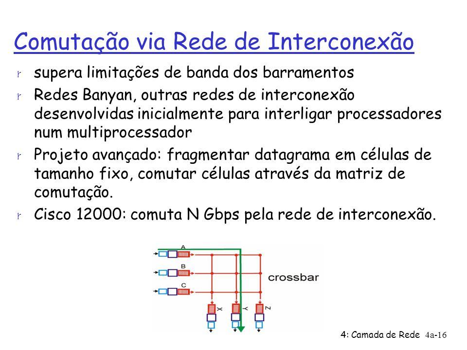 4: Camada de Rede4a-16 Comutação via Rede de Interconexão r supera limitações de banda dos barramentos r Redes Banyan, outras redes de interconexão de
