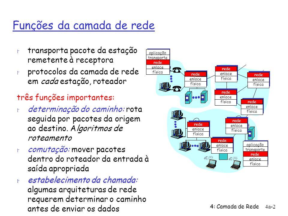 4: Camada de Rede4a-2 Funções da camada de rede r transporta pacote da estação remetente à receptora r protocolos da camada de rede em cada estação, r