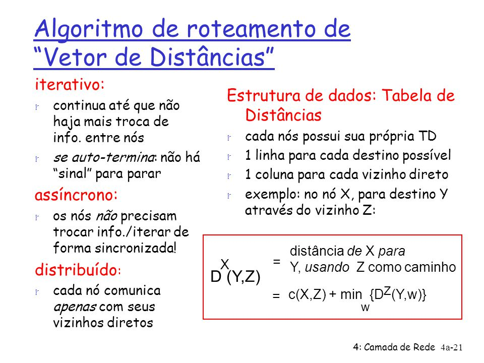 """4: Camada de Rede4a-21 Algoritmo de roteamento de """"Vetor de Distâncias"""" iterativo: r continua até que não haja mais troca de info. entre nós r se auto"""
