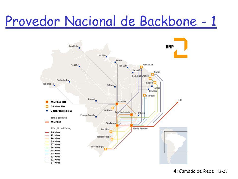4: Camada de Rede4a-27 Provedor Nacional de Backbone - 1