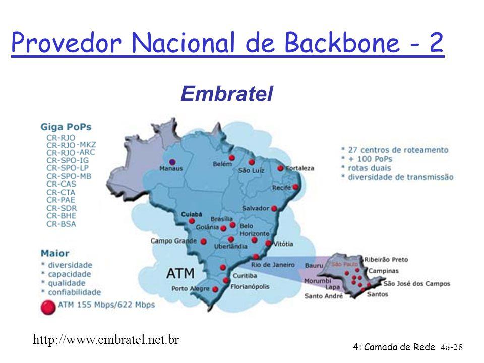 4: Camada de Rede4a-28 Embratel http://www.embratel.net.br Provedor Nacional de Backbone - 2