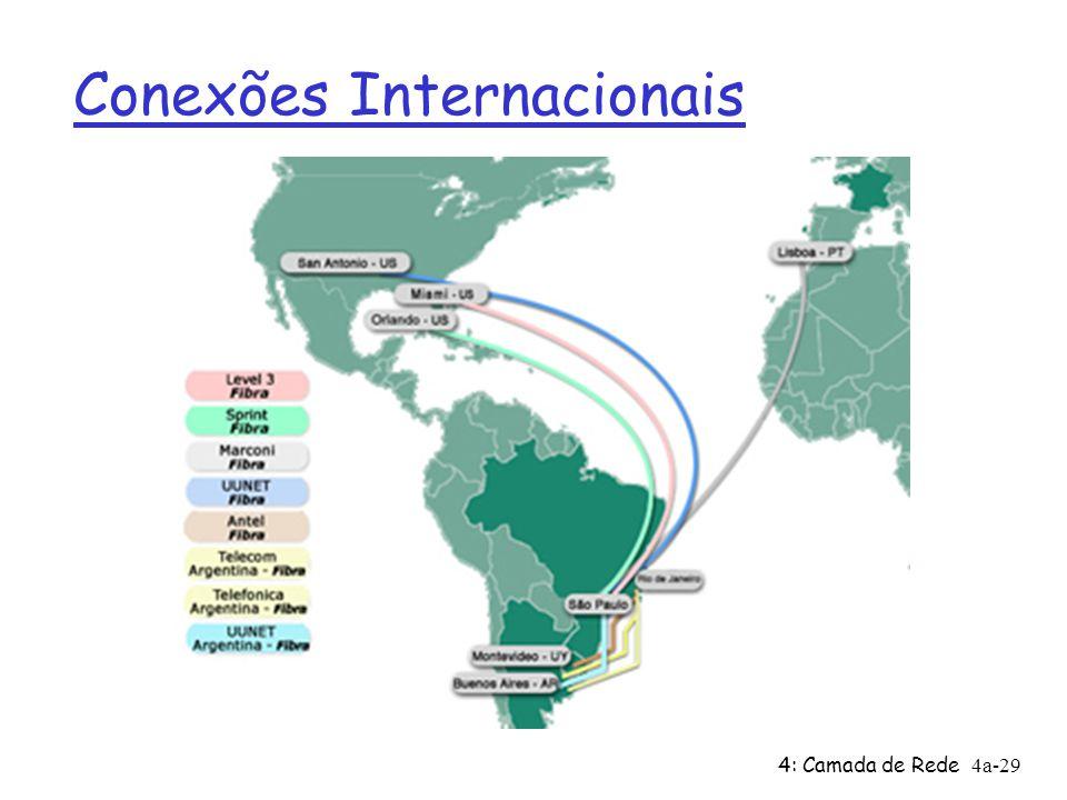 4: Camada de Rede4a-29 Conexões Internacionais