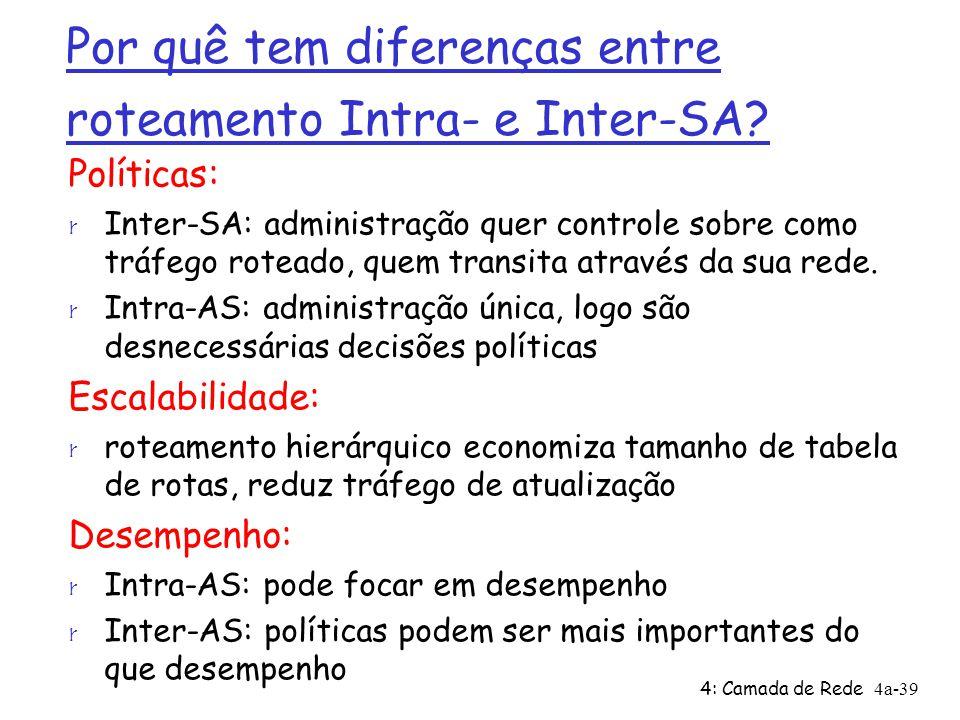 4: Camada de Rede4a-39 Por quê tem diferenças entre roteamento Intra- e Inter-SA? Políticas: r Inter-SA: administração quer controle sobre como tráfeg
