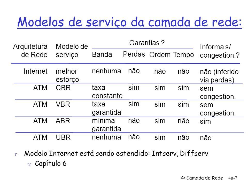 4: Camada de Rede4a-18 protocolo de roteamento Protocolo de Roteamento Abstração de um grafo para algoritmos de roteamento: r nos do grafo são roteadores r arestas do grafo são os enlaces físicos m custo do enlace: retardo, financeiro, ou nível de congestionamento meta: determinar caminho (seqüência de roteadores) bom pela rede da origem ao destino A E D CB F 2 2 1 3 1 1 2 5 3 5 r caminho bom : m tipicamente significa caminho de menor custo m outras definições são possíveis