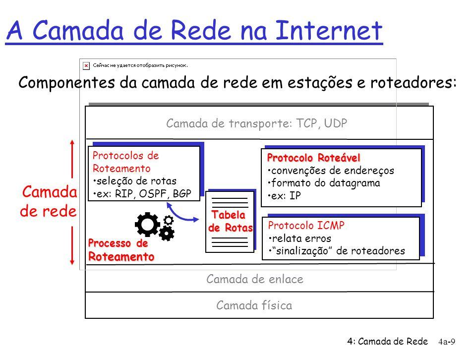4: Camada de Rede4a-9 Tabela de Rotas Componentes da camada de rede em estações e roteadores: Protocolos de Roteamento seleção de rotas ex: RIP, OSPF,