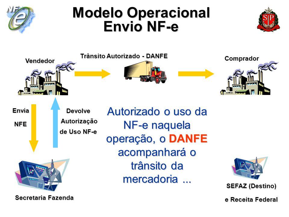 Secretaria Fazenda Vendedor Comprador Modelo Operacional Envio NF-e Autorizado o uso da NF-e naquela operação, o DANFE acompanhará o trânsito da merca