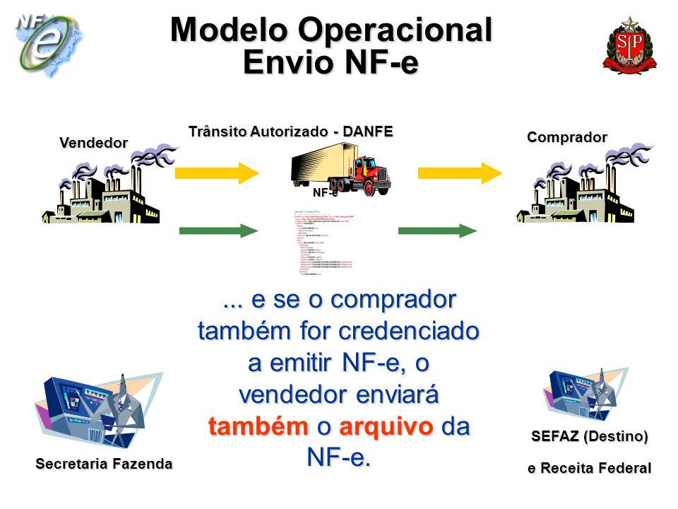 Secretaria Fazenda Vendedor Comprador Modelo Operacional Envio NF-e... e se o comprador também for credenciado a emitir NF-e, o vendedor enviará també