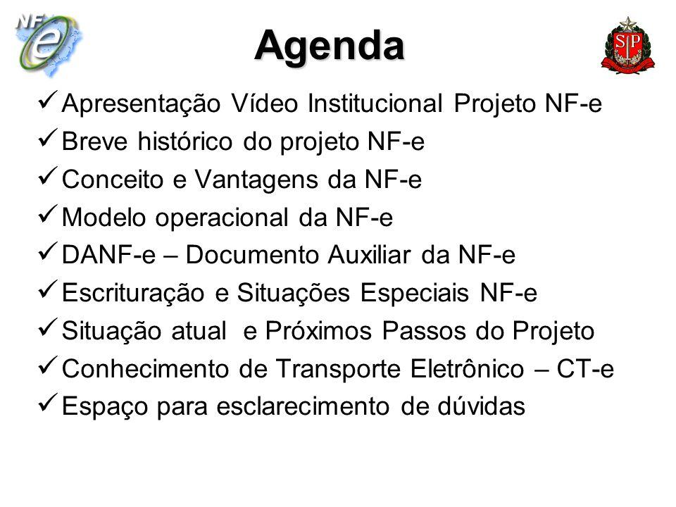 Agenda Apresentação Vídeo Institucional Projeto NF-e Breve histórico do projeto NF-e Conceito e Vantagens da NF-e Modelo operacional da NF-e DANF-e –