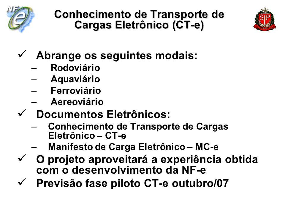 Conhecimento de Transporte de Cargas Eletrônico (CT-e) Abrange os seguintes modais: – Rodoviário – Aquaviário – Ferroviário – Aereoviário Documentos E