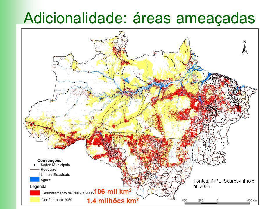 3.03.2009, MMA, Brasília Adicionalidade: áreas ameaçadas Fontes: INPE, Soares-Filho et al.