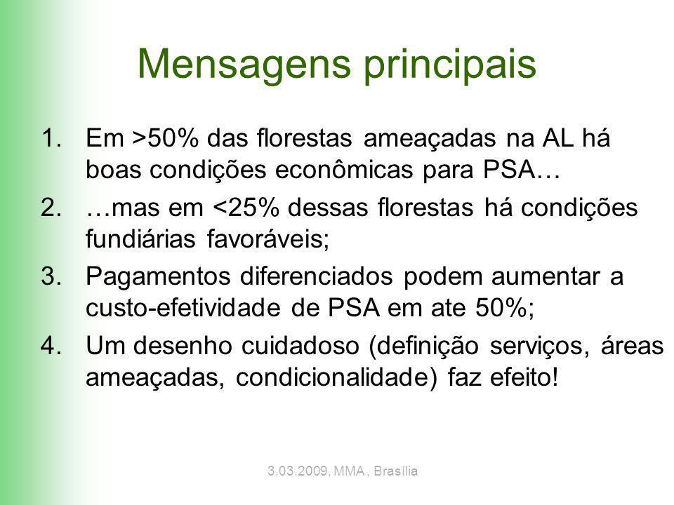 3.03.2009, MMA, Brasília Mensagens principais 1.Em >50% das florestas ameaçadas na AL há boas condições econômicas para PSA… 2.…mas em <25% dessas florestas há condições fundiárias favoráveis; 3.Pagamentos diferenciados podem aumentar a custo-efetividade de PSA em ate 50%; 4.Um desenho cuidadoso (definição serviços, áreas ameaçadas, condicionalidade) faz efeito!