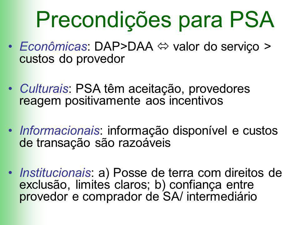 3.03.2009, MMA, Brasília Conteúdo 1.PSA: Teoria e precondições 2.Metodologia 3.Resultados 4.Conclusões e discussão