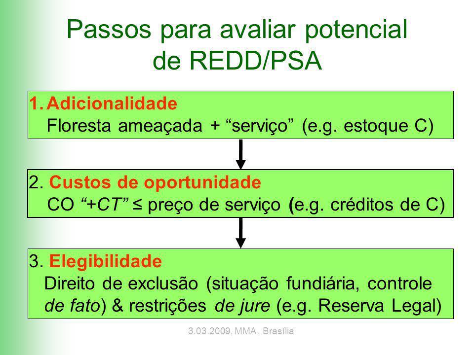 3.03.2009, MMA, Brasília Oferta REDD - Cenário 2007-16